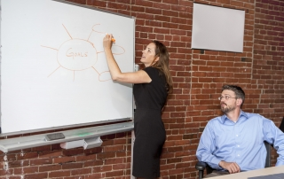 MasterMind Business Accelerator Group - Maverick Mentoring conducts Business Coaching in Melbourne